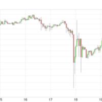 History of Bitcoin Crashes